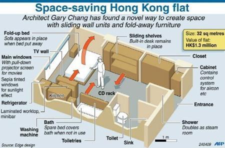 О том как 24 комнаты вместились в одной. Изображение № 11.
