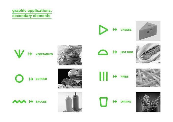 Концепт: пиктограммы для фаст-фуда в Саудовской Аравии. Изображение № 6.