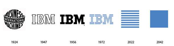Будущее логотипов. Изображение № 5.