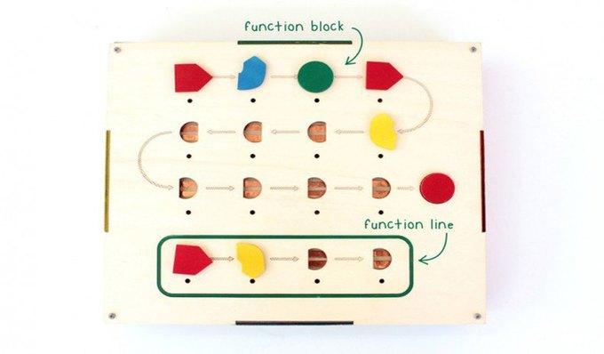 Дошкольников научат программировать . Изображение № 1.