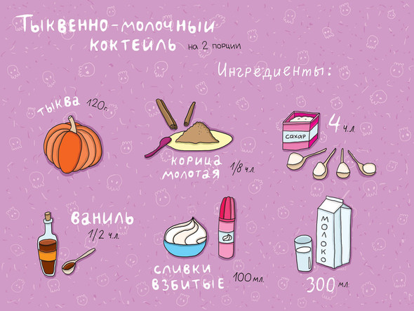 Иллюстрации рецептов от Sweetpirat. Изображение № 5.