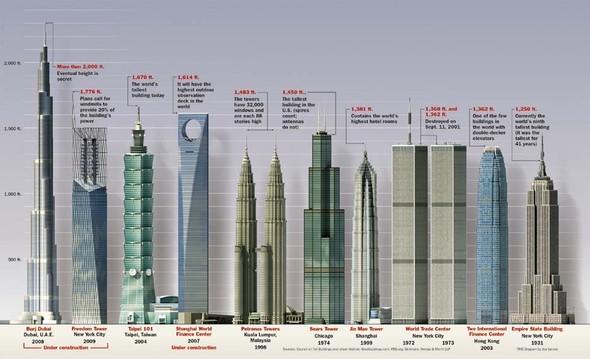 Вавилонская Башня. Изображение № 3.