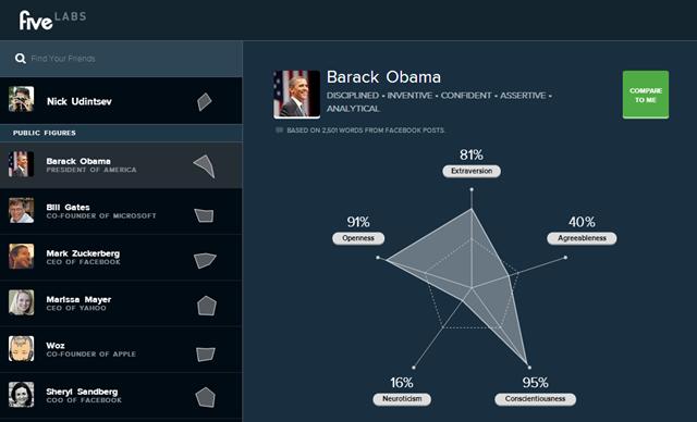 Психологический портрет Five Labs президента США Барака Обамы. Изображение № 1.