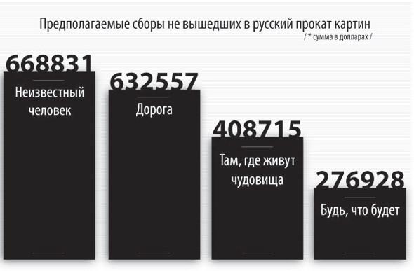 Чудовища в России не нужны. Изображение № 2.