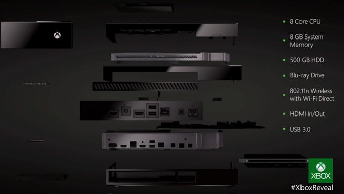 Трансляция: Новый Xbox. Изображение № 9.