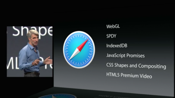 GIF-трансляция  с WWDC 2014. Изображение № 38.