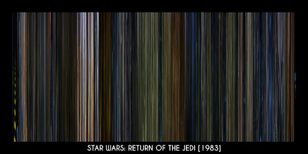 «Звёздные войны: Возвращение джедая». Изображение № 15.