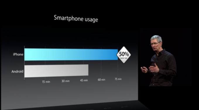 Трансляция: Apple представляет новую iOS и другие продукты. Изображение № 33.