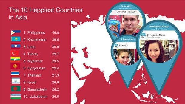 Instagram помог определить самые счастливые страны. Изображение № 5.