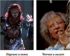 Зомби-Looks: Краткая история фильмов озомби. Изображение № 8.