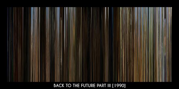 «Назад в будущее 3». Изображение № 8.