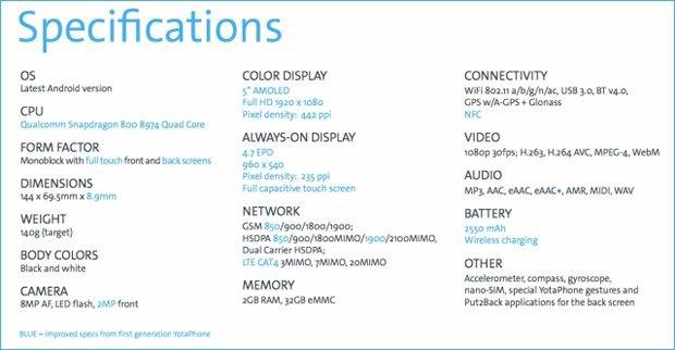 YotaDevices представила новый YotaPhone. Изображение № 2.