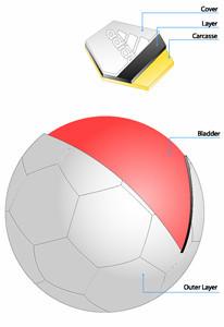 История создания мяча. Изображение № 3.
