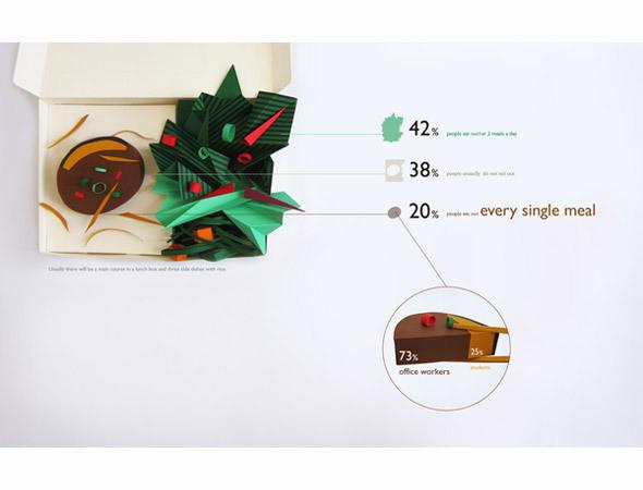 Изображение 152. 12 новых графических дизайнеров.. Изображение № 163.