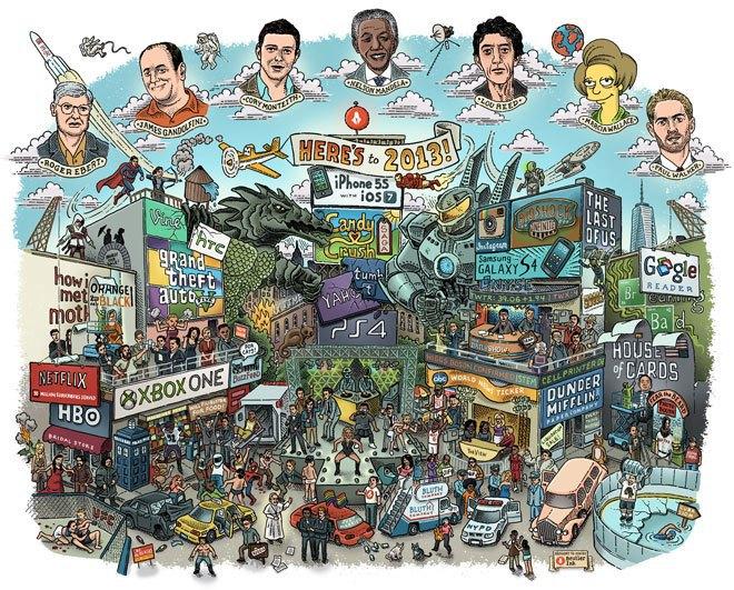Иллюстрация показывает основные события 2013 года. Изображение № 1.