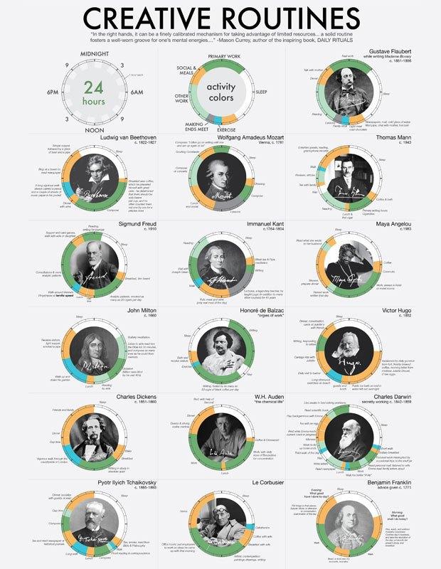 Лучшая инфографика года: Селфи, рабочий график и другие занимательные факты. Изображение № 3.