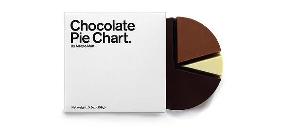 Дизайнерский шоколад от Mary & Matt. Изображение № 15.