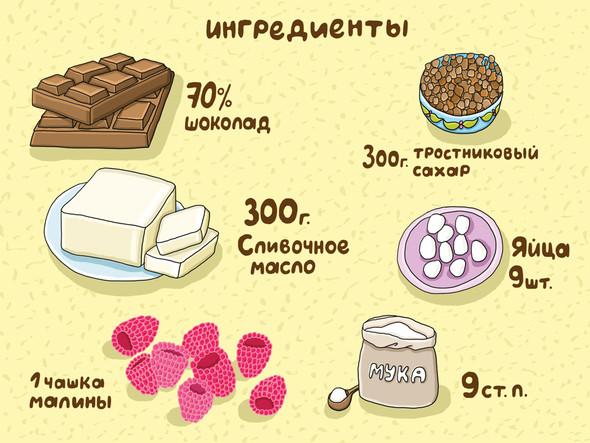 """Иллюстрированные рецепты Sweetpirat: """"Шоколадный пудинг"""". Изображение № 1."""