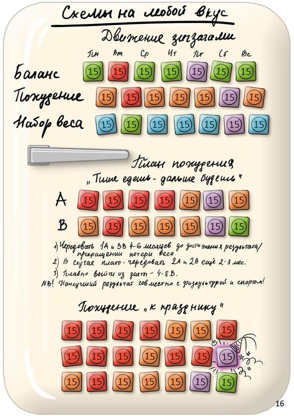 ДИЕТА ПЯТНАШКИ - креативный способ здорового питания. Изображение № 16.