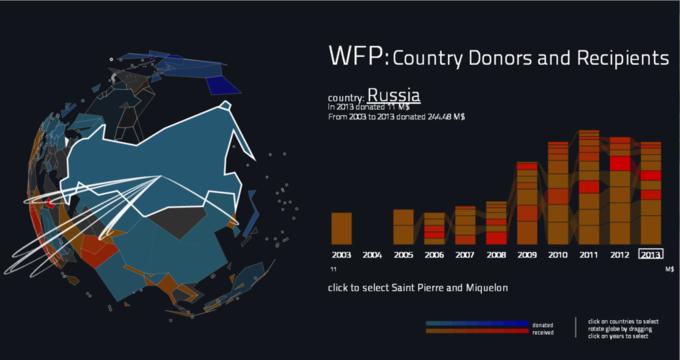 Создана интерактивная карта мировой благотворительности. Изображение № 2.