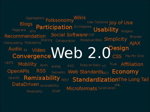 Welcome to Web 2.0 (part one). Изображение № 1.