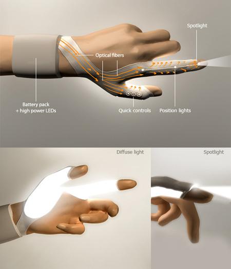 Перчатка натехнологии LED. Изображение № 2.