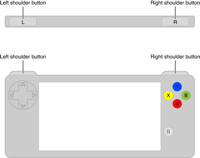 Apple представили собственные игровые контроллеры. Изображение № 1.