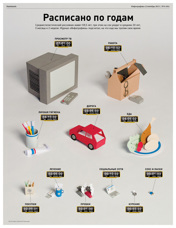 Удивительная инфографика. Актуальный тренд в дизайне. Изображение № 21.