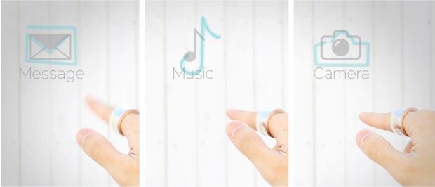 Кольцо Ring на вашем пальце управляет техникой. Изображение № 1.