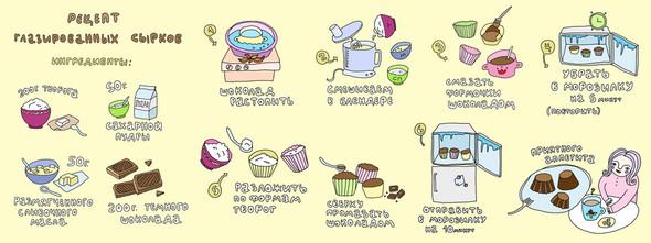 Иллюстрации рецептов от Sweetpirat. Изображение № 2.