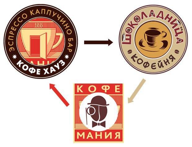 Редизайн: Новый логотип «Кофе Хауза». Изображение № 7.