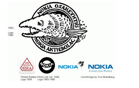 Эволюция логотипов. Изображение № 6.