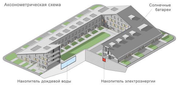 Народный Архитектор / А4 Архитектурное бюро : «Социальная архитектура». Изображение № 5.