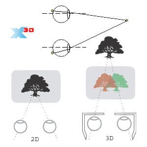 3D - теперь и в печати. Изображение № 4.