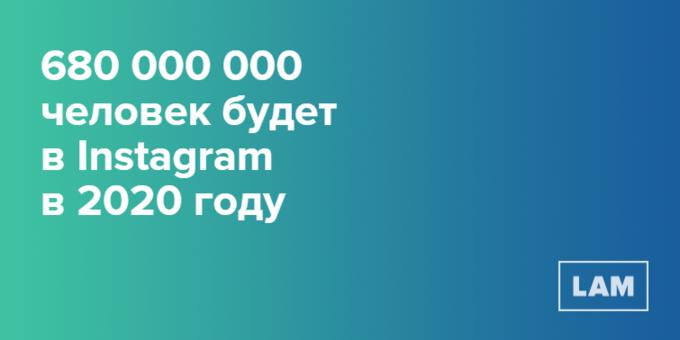 Прогноз: сколько человек будет в Instagram в 2020 году. Изображение № 1.