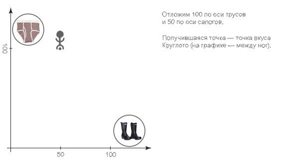 Колонка Алексея Гусева: Возможно, вам также понравится эта статья. Изображение № 5.