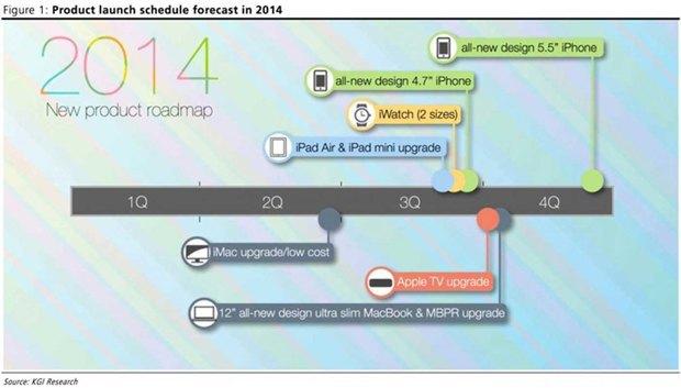 Аналитик рассказал новые подробности грядущих iPhone. Изображение № 1.