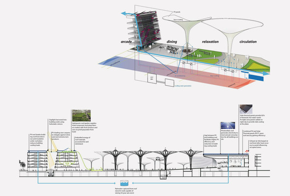 Кто и как строит город будущего. Изображение № 6.