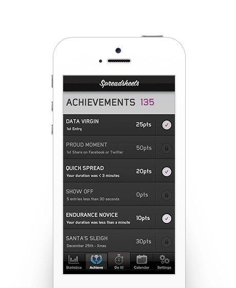 Spreadsheets: Как оценить свои сексуальные навыки с помощью iPhone. Изображение № 3.