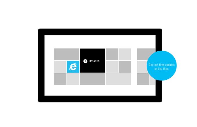 Microsoft переосмысливает Internet Explorer 11. Изображение № 3.