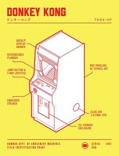 Дизайнеры создали постеры аркадных автоматов. Изображение № 8.