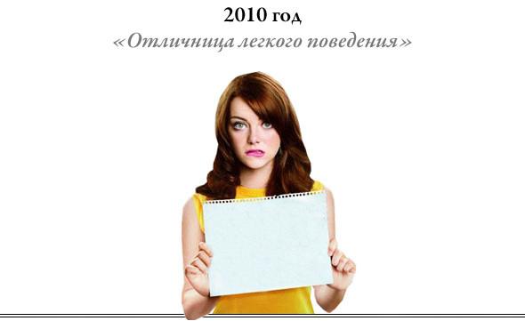 Нежный возраст: Герои подростковых комедий за всю историю жанра. Изображение №143.