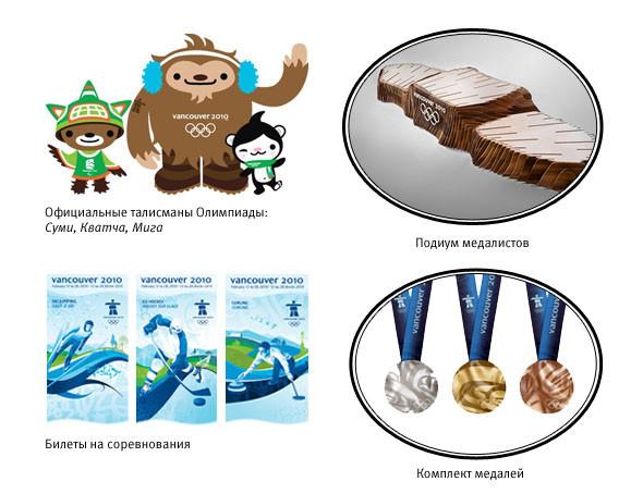 Цифра недели: 21-ые Олимпийские игры в Ванкувере. Изображение № 3.