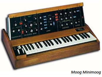 Синтезатор какпроизведение искусства. Изображение № 8.