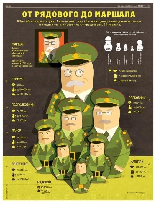 """Изображение 4. Журнал """"Инфографика"""" (Санкт-Петербург).. Изображение № 4."""