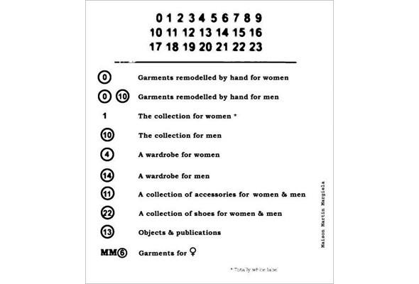 Хронология бренда: Maison Martin Margiela. Изображение № 20.