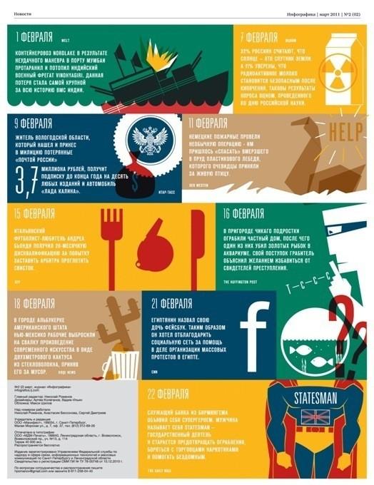 """Изображение 10. Журнал """"Инфографика"""" (Санкт-Петербург).. Изображение № 10."""