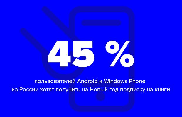 Число дня: что хотят на Новый год люди с iOS и Android. Изображение № 1.