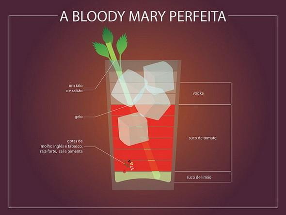Инфографика лучших коктейлей. Изображение № 4.