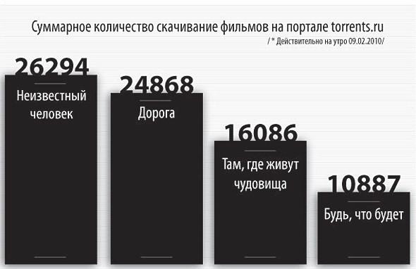 Чудовища в России не нужны. Изображение № 1.